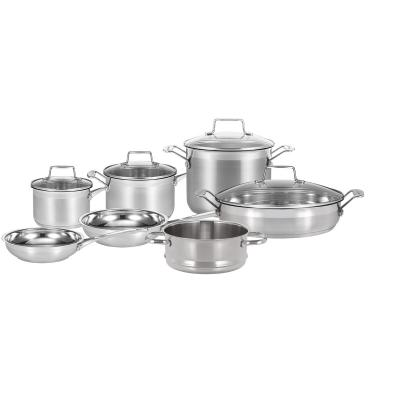 Scanpan Impact 7pcs Set
