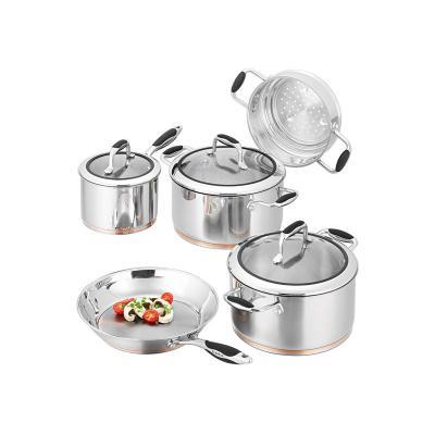 Scanpan Coppernox 5 Piece Cookware Set